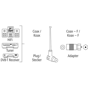 00121672 ANT1539 UHD-Zimmerantenne Performance 45