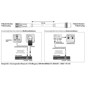 KDSK30 042 Modem Anschlusskabel für Self-Install 3m